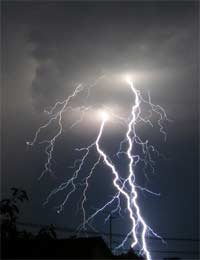 Protect Your Home From Lightning Strikes